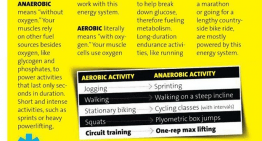 The GPLC and Anaerobic Exercise